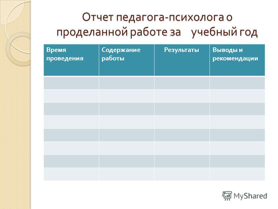 Отчет педагога - психолога о проделанной работе за учебный год Время проведения Содержание работы РезультатыВыводы и рекомендации