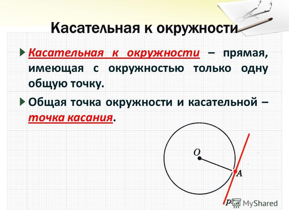 Касательная к окружности – прямая, имеющая с окружностью только одну общую точку. Общая точка окружности и касательной – точка касания.