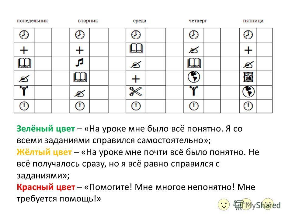 Зелёный цвет – «На уроке мне было всё понятно. Я со всеми заданиями справился самостоятельно»; Жёлтый цвет – «На уроке мне почти всё было понятно. Не всё получалось сразу, но я всё равно справился с заданиями»; Красный цвет – «Помогите! Мне многое не