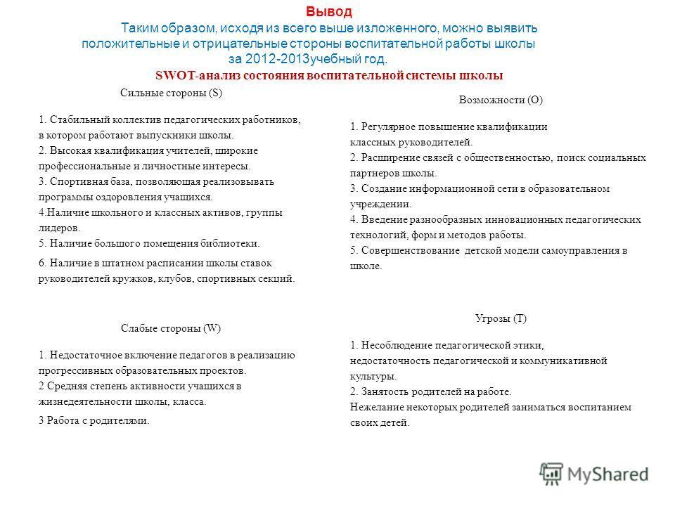 Возможности (O) 1. Регулярное повышение квалификации классных руководителей. 2. Расширение связей с общественностью, поиск социальных партнеров школы. 3. Создание информационной сети в образовательном учреждении. 4. Введение разнообразных инновационн