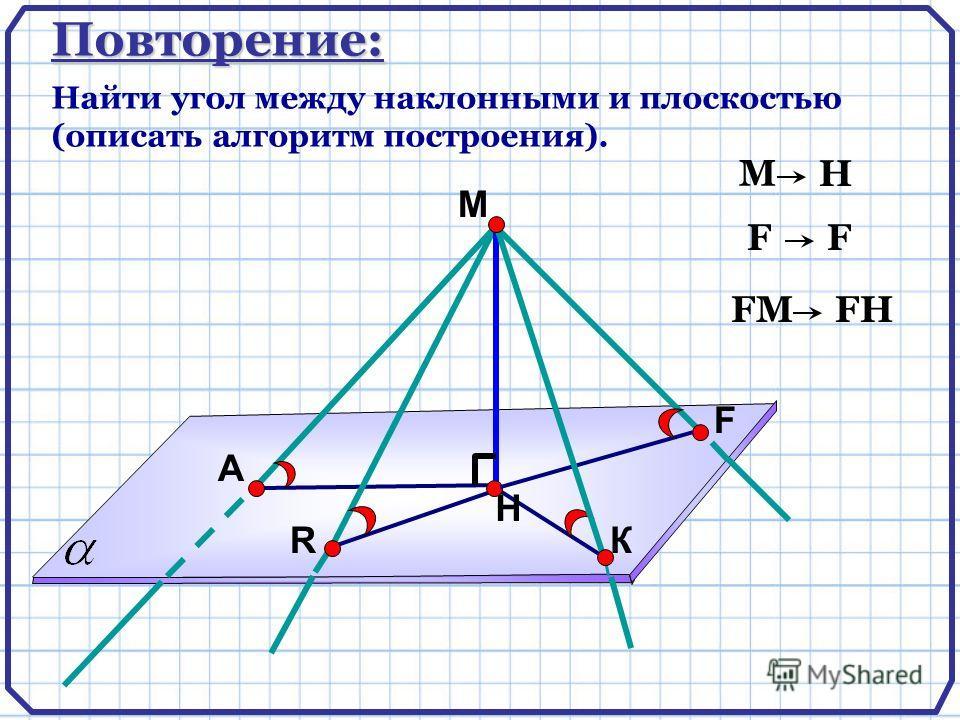 А F R Н М H FF FМFМFH К МПовторение: Найти угол между наклонными и плоскостью (описать алгоритм построения).