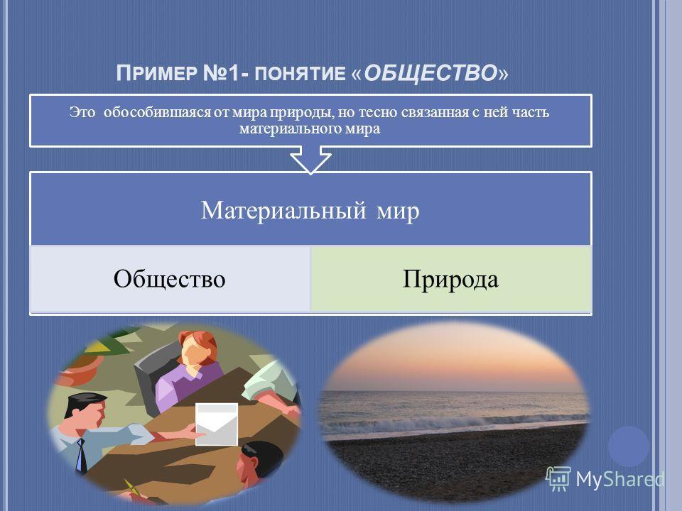 П РИМЕР 1- ПОНЯТИЕ «ОБЩЕСТВО» Материальный мир ОбществоПрирода Это обособившаяся от мира природы, но тесно связанная с ней часть материального мира