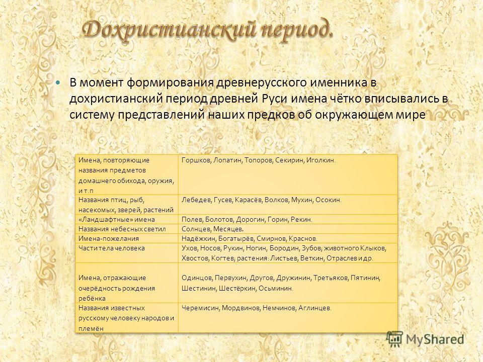 В момент формирования древнерусского именника в дохристианский период древней Руси имена чётко вписывались в систему представлений наших предков об окружающем мире
