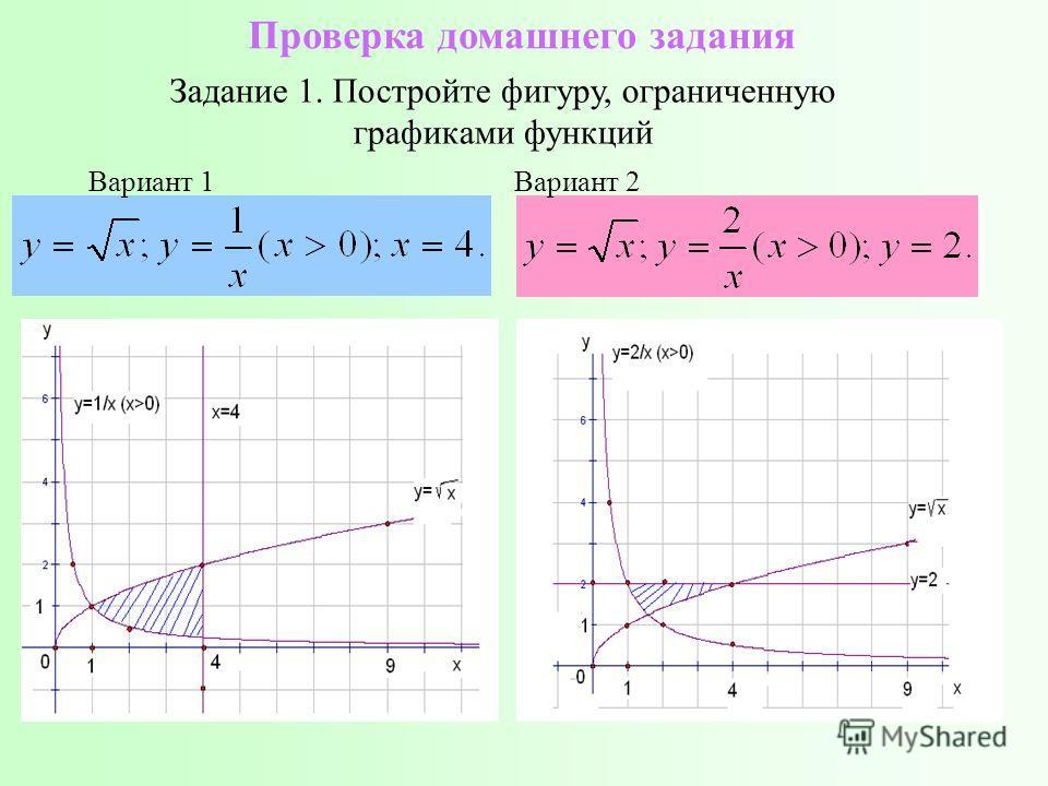 Проверка домашнего задания Задание 1. Постройте фигуру, ограниченную графиками функций Вариант 1Вариант 2