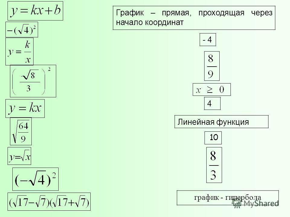 Линейная функция 4 - 4 График – прямая, проходящая через начало координат график - гипербола 10