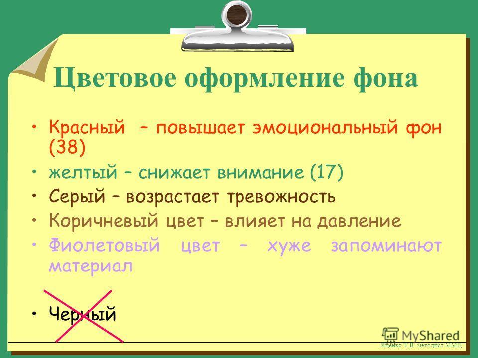 Яценко Т.В. методист ММЦ Выбор шаблона