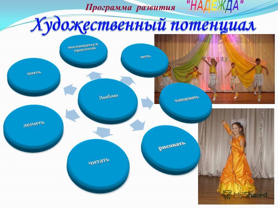 Программа развития
