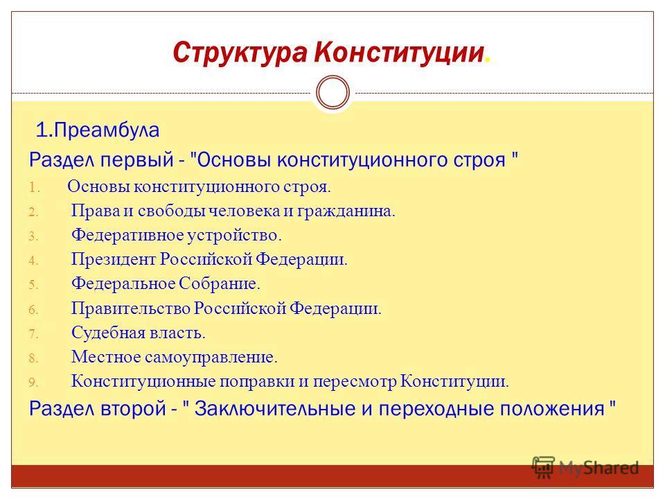 Структура Конституции. 1.Преамбула Раздел первый -