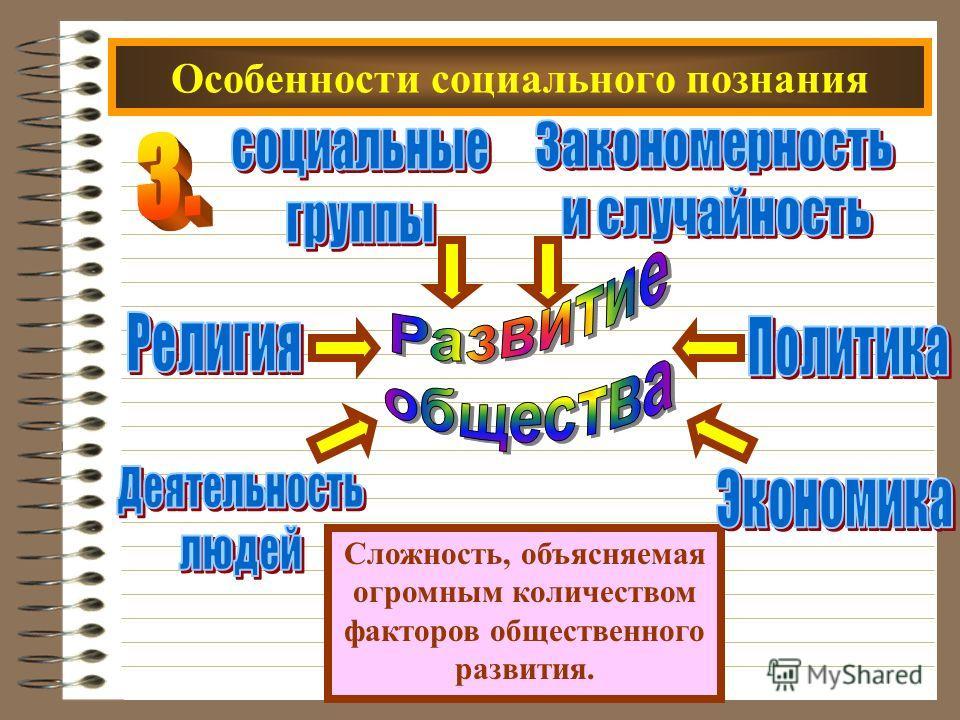 Особенности социального познания Сложность, объясняемая огромным количеством факторов общественного развития.