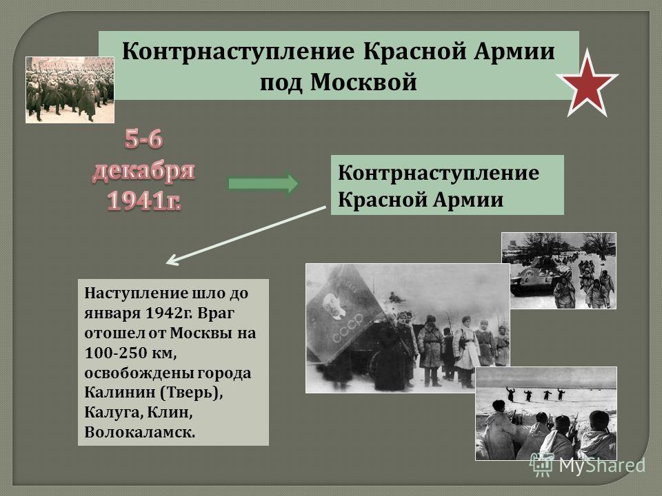 Контрнаступление Красной Армии под Москвой Контрнаступление Красной Армии Наступление шло до января 1942 г. Враг отошел от Москвы на 100-250 км, освобождены города Калинин ( Тверь ), Калуга, Клин, Волокаламск.