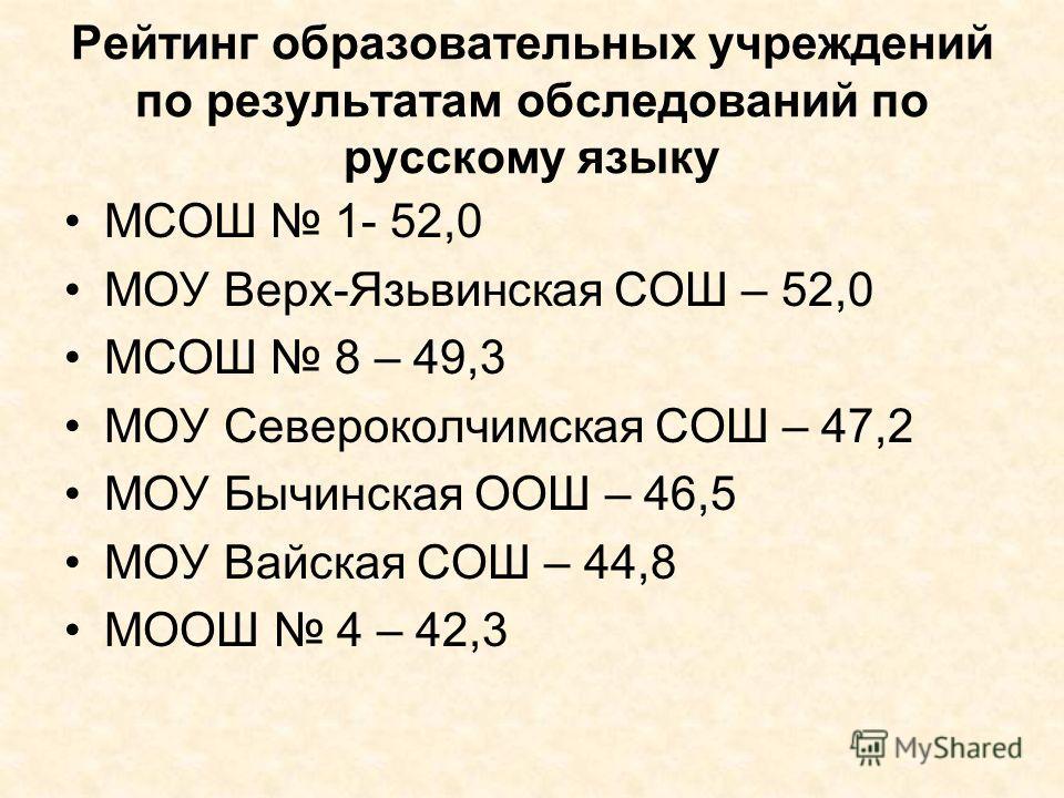Рейтинг образовательных учреждений по результатам обследований по русскому языку МСОШ 1- 52,0 МОУ Верх-Язьвинская СОШ – 52,0 МСОШ 8 – 49,3 МОУ Североколчимская СОШ – 47,2 МОУ Бычинская ООШ – 46,5 МОУ Вайская СОШ – 44,8 МООШ 4 – 42,3