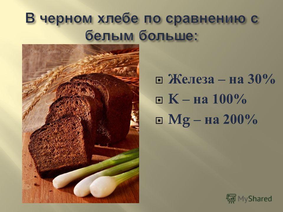 Железа – на 30% K – на 100% Mg – на 200%