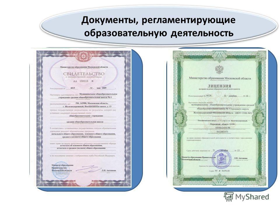 Документы, регламентирующие образовательную деятельность