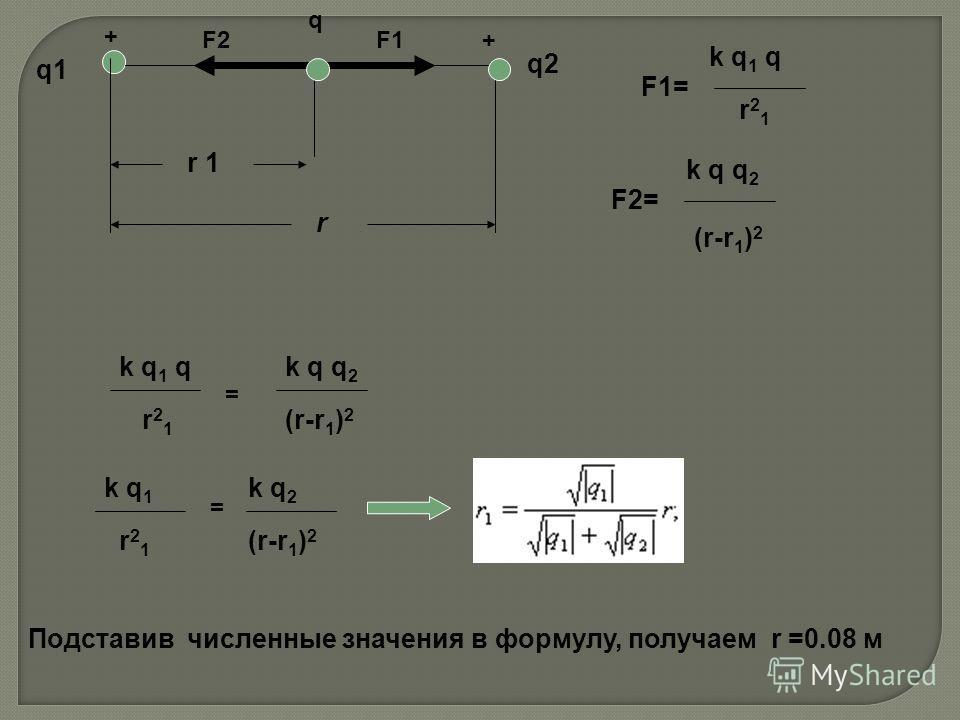 q1 q2 + + q r 1 r F1F2 F1=F1= k q 1 q r21r21 F2=F2= k q q 2 (r-r 1 ) 2 k q 1 q r21r21 k q q 2 (r-r 1 ) 2 = k q 1 r21r21 = k q 2 (r-r 1 ) 2 Подставив численные значения в формулу, получаем r =0.08 м