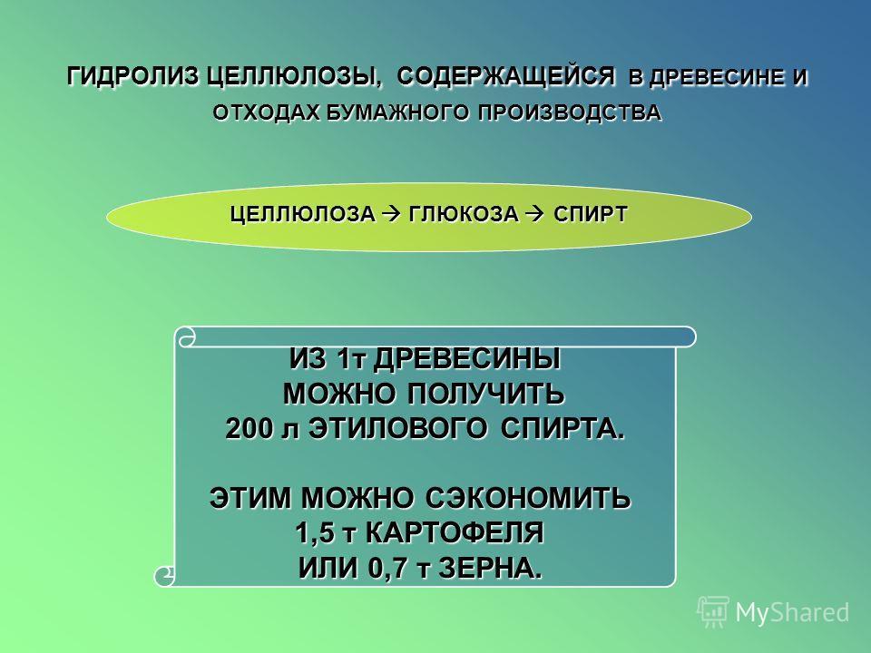 ГИДРОЛИЗ ЦЕЛЛЮЛОЗЫ, СОДЕРЖАЩЕЙСЯ В ДРЕВЕСИНЕ И ОТХОДАХ БУМАЖНОГОПРОИЗВОДСТВА ГИДРОЛИЗ ЦЕЛЛЮЛОЗЫ, СОДЕРЖАЩЕЙСЯ В ДРЕВЕСИНЕ И ОТХОДАХ БУМАЖНОГО ПРОИЗВОДСТВА ЦЕЛЛЮЛОЗА ГЛЮКОЗА СПИРТ ИЗ 1т ДРЕВЕСИНЫ МОЖНО ПОЛУЧИТЬ МОЖНО ПОЛУЧИТЬ 200 л ЭТИЛОВОГО СПИРТА. Э