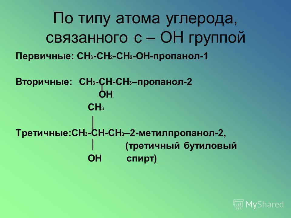 По типу атома углерода, связанного с – ОН группой Первичные: СН 3 -СН 2 -СН 2 -ОН-пропанол-1 Вторичные: СН 3 -СН-СН 3 –пропанол-2 ОН СН 3 Третичные:СН 3 -СН-СН 3 –2-метилпропанол-2, (третичный бутиловый ОН спирт)