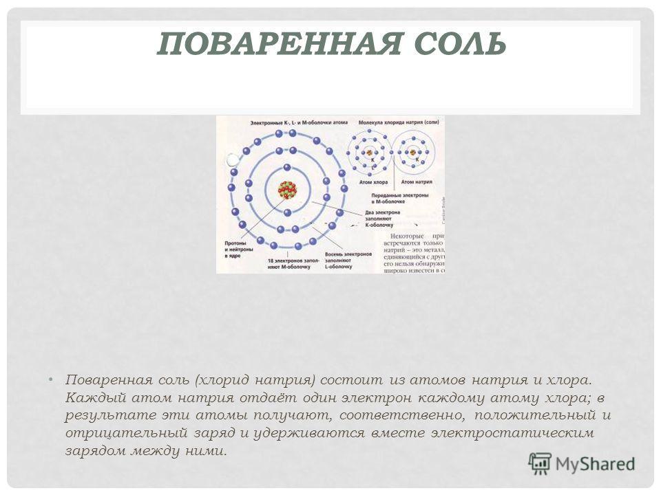 ПОВАРЕННАЯ СОЛЬ Поваренная соль (хлорид натрия) состоит из атомов натрия и хлора. Каждый атом натрия отдаёт один электрон каждому атому хлора; в результате эти атомы получают, соответственно, положительный и отрицательный заряд и удерживаются вместе