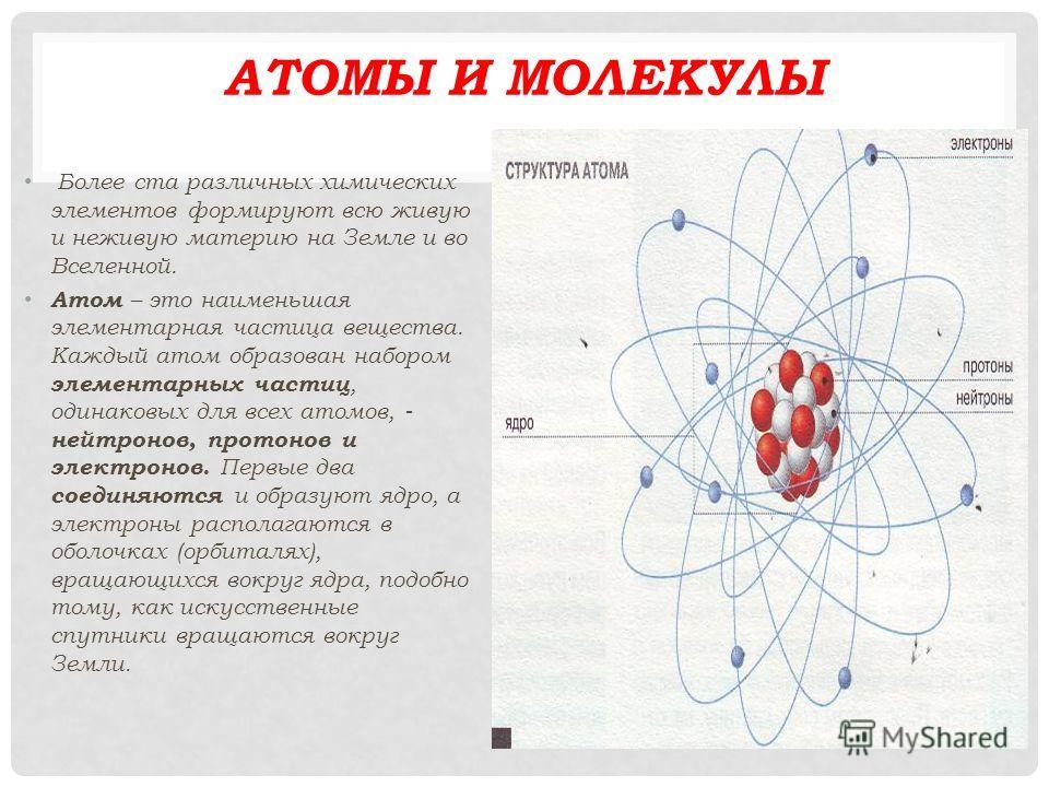 АТОМЫ И МОЛЕКУЛЫ Более ста различных химических элементов формируют всю живую и неживую материю на Земле и во Вселенной. Атом – это наименьшая элементарная частица вещества. Каждый атом образован набором элементарных частиц, одинаковых для всех атомо