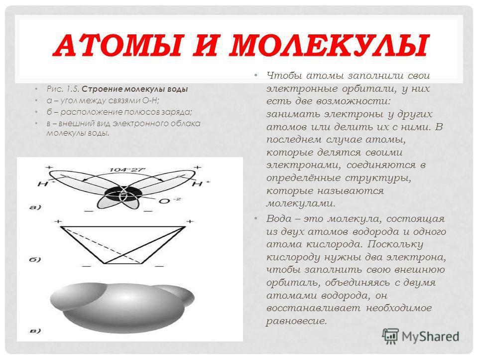 АТОМЫ И МОЛЕКУЛЫ Рис. 1.5. Строение молекулы воды а – угол между связями O-H; б – расположение полюсов заряда; в – внешний вид электронного облака молекулы воды. Чтобы атомы заполнили свои электронные орбитали, у них есть две возможности: занимать эл