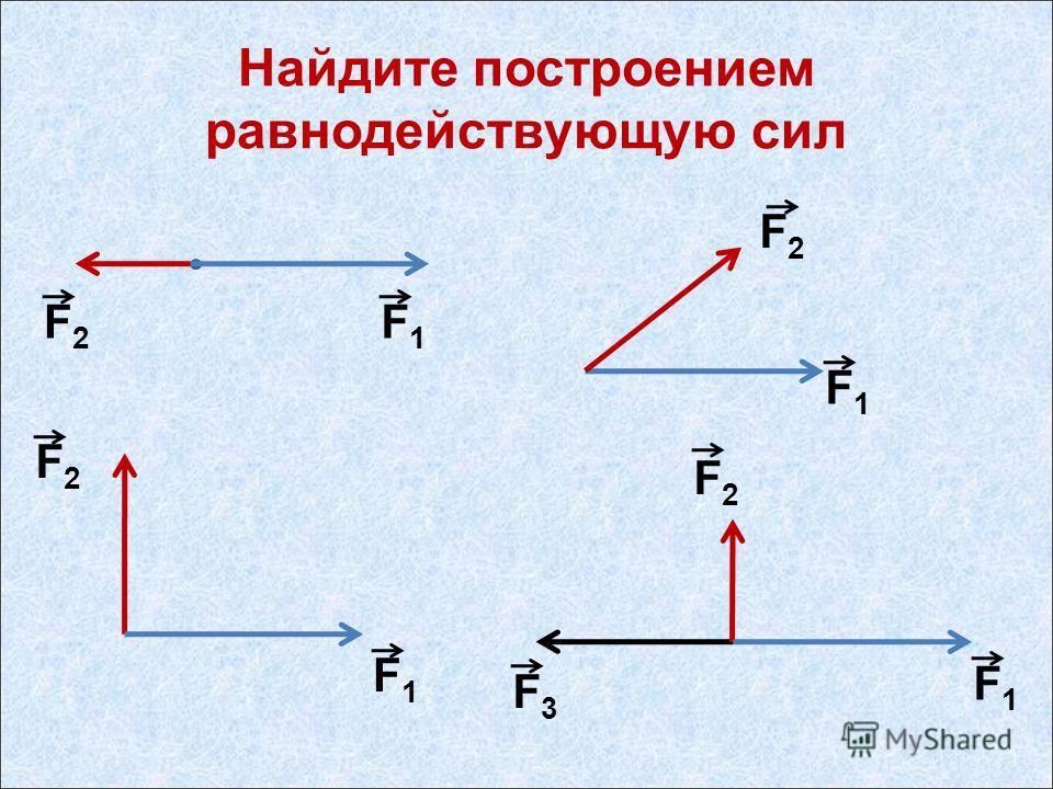 Найдите построением равнодействующую сил F2F2 F1F1 F2F2 F1F1 F1F1 F2F2 F2F2 F1F1 F3F3
