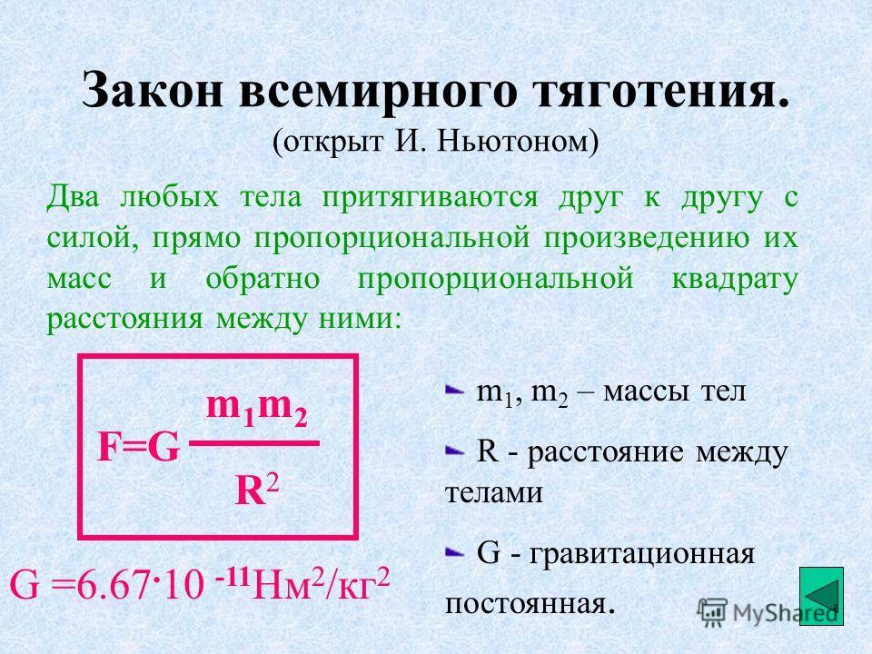 Закон всемирного тяготения. (открыт И. Ньютоном) Два любых тела притягиваются друг к другу с силой, прямо пропорциональной произведению их масс и обратно пропорциональной квадрату расстояния между ними: F=G m1m2m1m2 R2R2 m 1, m 2 – массы тел R - расс