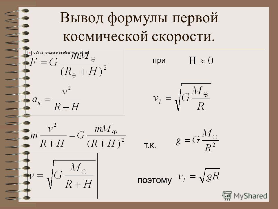 Вывод формулы первой космической скорости. при т.к. поэтому