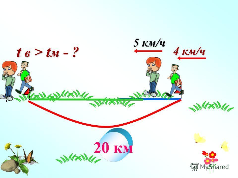 20 км 5 км/ч 4 км/ч t в > t м - ?
