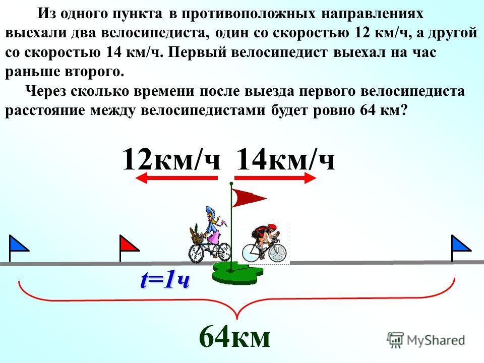 Из одного пункта в противоположных направлениях выехали два велосипедиста, один со скоростью 12 км/ч, а другой со скоростью 14 км/ч. Первый велосипедист выехал на час раньше второго. Через сколько времени после выезда первого велосипедиста расстояние