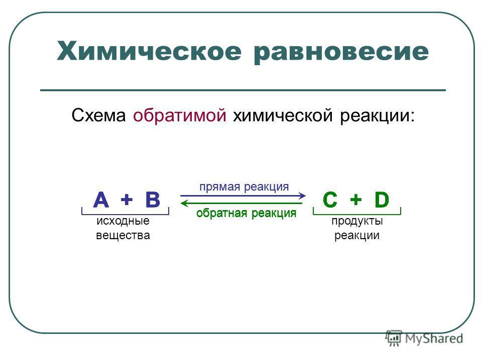 Схема обратимой химической реакции: А + В С + D прямая реакция обратная реакция исходные вещества продукты реакции А + В С + D прямая реакция обратная реакция С + D обратная реакция А + В
