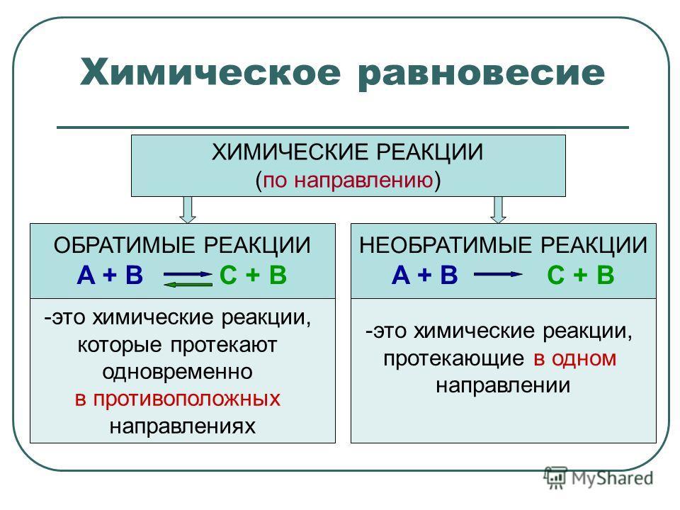 Химическое равновесие ХИМИЧЕСКИЕ РЕАКЦИИ (по направлению) ОБРАТИМЫЕ РЕАКЦИИ A + B C + В НЕОБРАТИМЫЕ РЕАКЦИИ A + B C + В -это химические реакции, протекающие в одном направлении -это химические реакции, которые протекают одновременно в противоположных