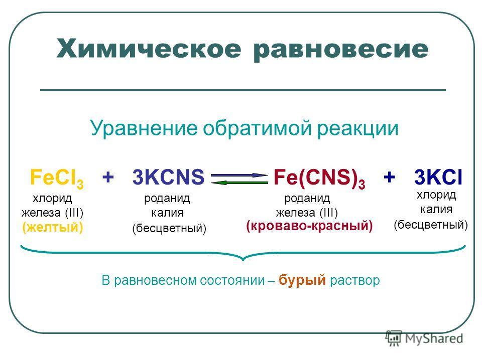 Химическое равновесие FeCl 3 + 3KCNS Уравнение обратимой реакции Fe(CNS) 3 + 3KCl (бесцветный) В равновесном состоянии – бурый раствор (кроваво-красный) (желтый) хлорид железа (III) роданид калия роданид железа (III) хлорид калия
