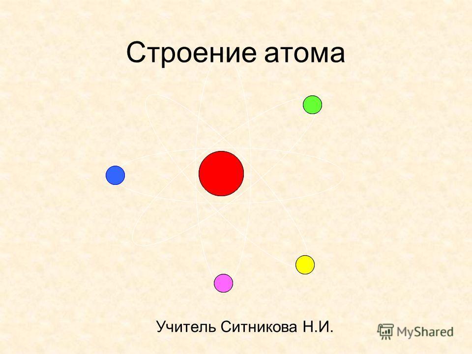 Строение атома Учитель Ситникова Н.И.