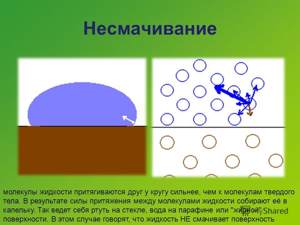 Несмачивание молекулы жидкости притягиваются друг у кругу сильнее, чем к молекулам твердого тела. В результате силы притяжения между молекулами жидкости собирают её в капельку. Так ведет себя ртуть на стекле, вода на парафине или