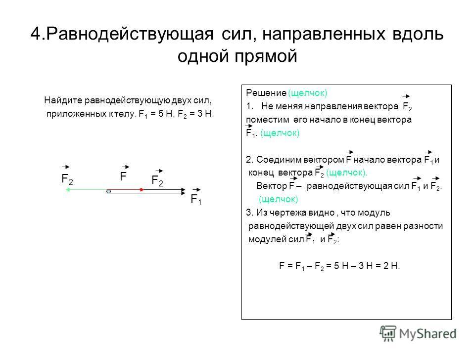 4.Равнодействующая сил, направленных вдоль одной прямой Найдите равнодействующую двух сил, приложенных к телу. F 1 = 5 H, F 2 = 3 H. Решение (щелчок) 1. Не меняя направления вектора F 2 поместим его начало в конец вектора F 1. (щелчок) 2. Соединим ве