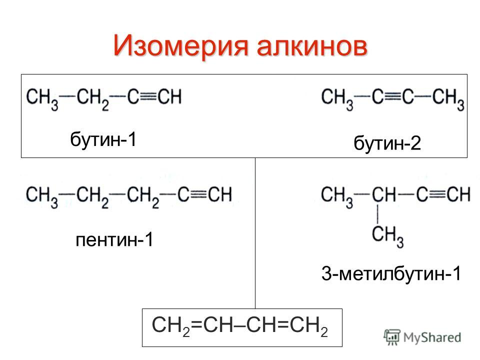Изомерия алкинов СН 2 =СН–СН=СН 2 бутин-1 пентин-1 бутин-2 3-метилбутин-1