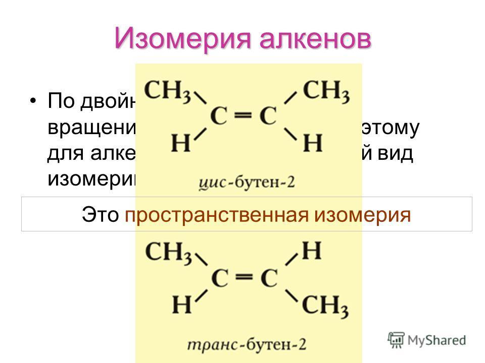 Изомерия алкенов По двойной связи невозможно вращение соседних атомов, поэтому для алкенов характерен особый вид изомерии: Это пространственная изомерия