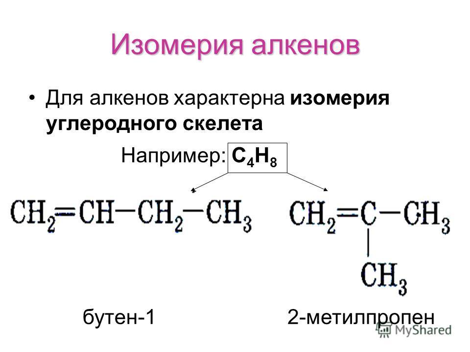 Изомерия алкенов Для алкенов характерна изомерия углеродного скелета Например: С 4 Н 8 бутен-12-метилпропен