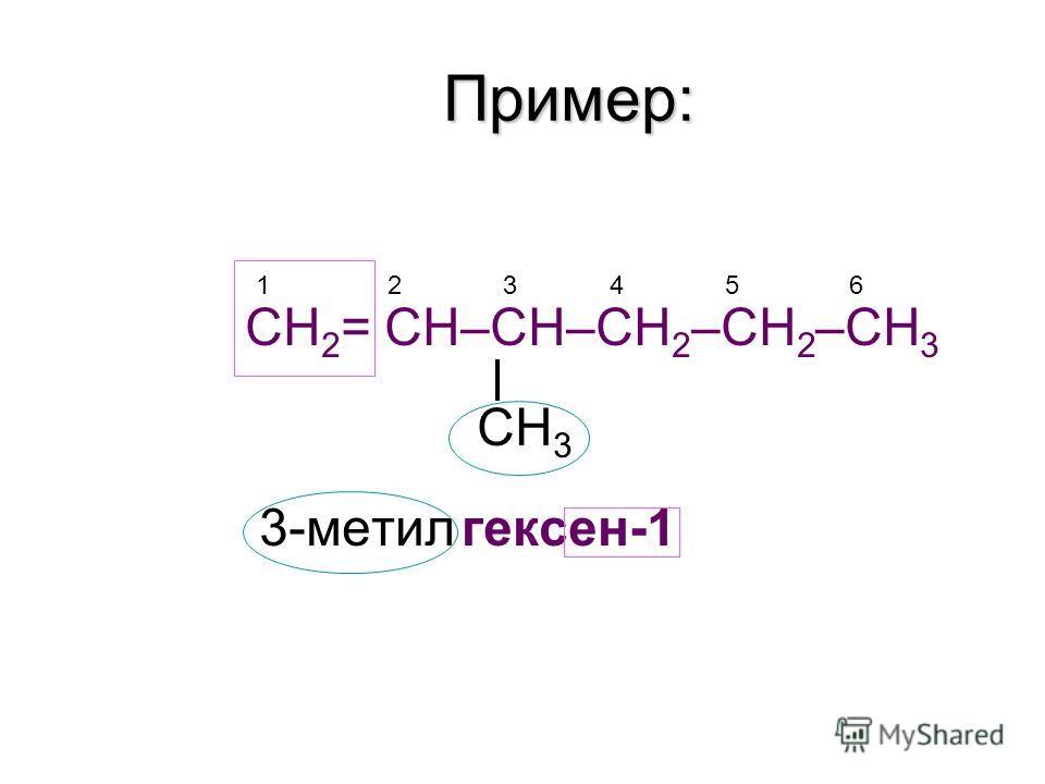 Пример: СН 2 = СН–СН–СН 2 –СН 2 –СН 3 СН 3 3-метил гексен-1 123456