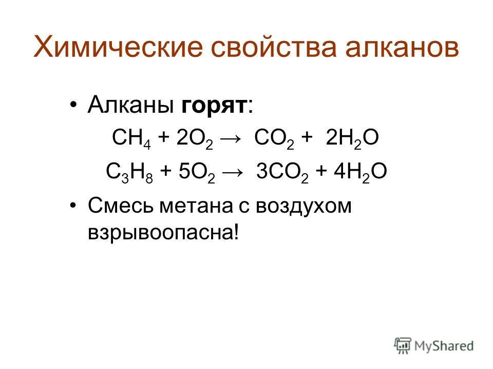 Химические свойства алканов Алканы горят: СН 4 + 2О 2 СО 2 + 2Н 2 О С 3 Н 8 + 5О 2 3СО 2 + 4Н 2 О Смесь метана с воздухом взрывоопасна!