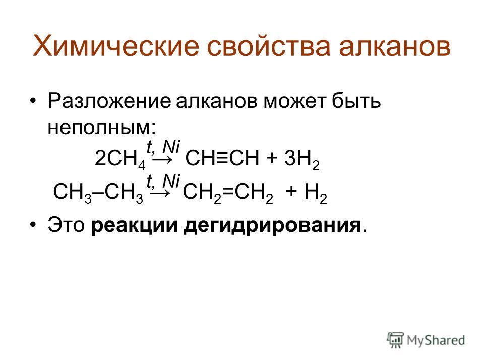 Химические свойства алканов Разложение алканов может быть неполным: 2СН 4 СНСН + 3Н 2 СН 3 –СН 3 СН 2 =СН 2 + Н 2 Это реакции дегидрирования. t, Ni
