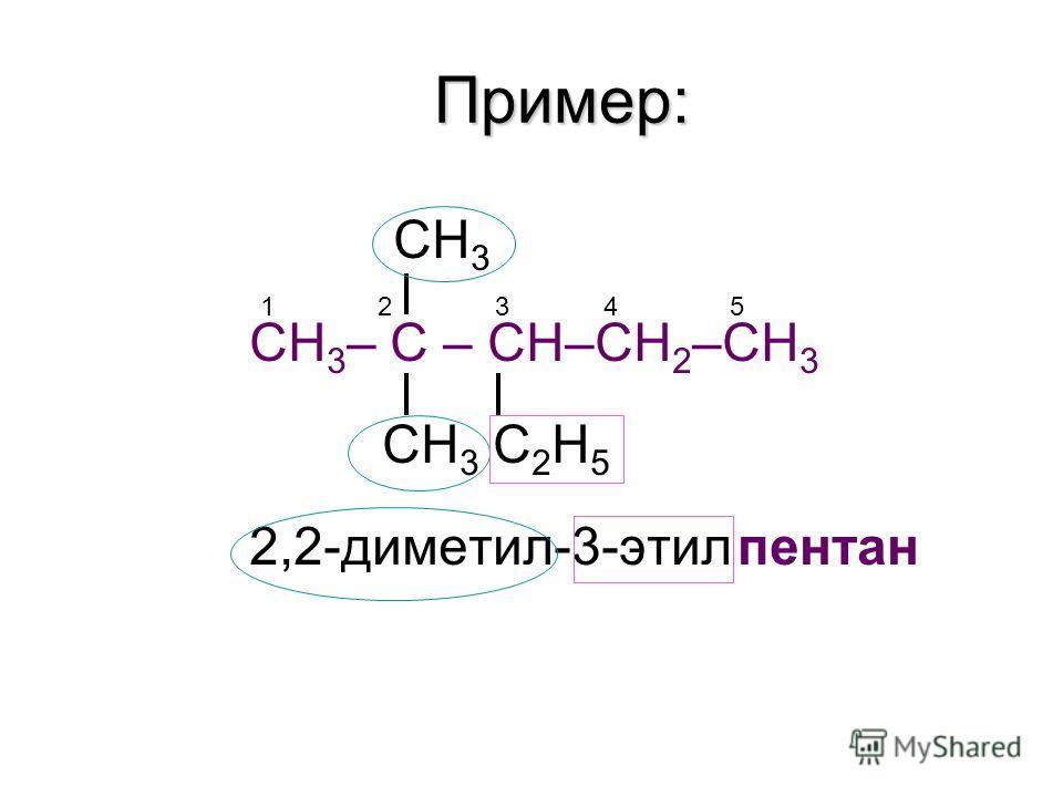 Пример: СН 3 СН 3 – С – СН–СН 2 –СН 3 СН 3 С 2 Н 5 2,2-диметил-3-этил пентан 12345