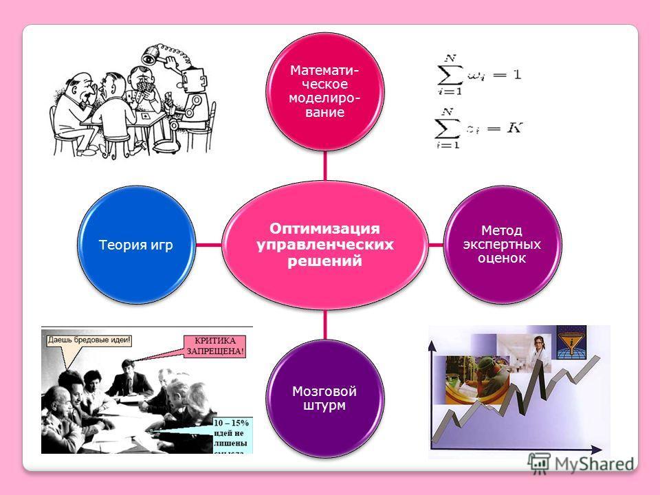 Оптимизация управленческих решений Математи- ческое моделиро- вание Метод экспертных оценок Мозговой штурм Теория игр