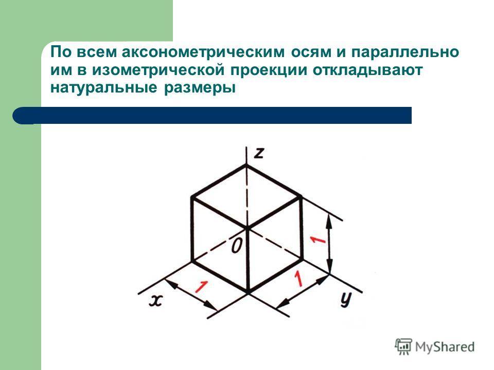 По всем аксонометрическим осям и параллельно им в изометрической проекции откладывают натуральные размеры