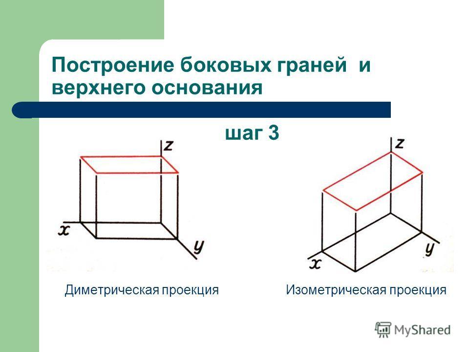 Построение боковых граней и верхнего основания шаг 3 Диметрическая проекция Изометрическая проекция