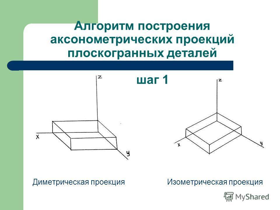 Алгоритм построения аксонометрических проекций плоскогранных деталей шаг 1 Диметрическая проекция Изометрическая проекция