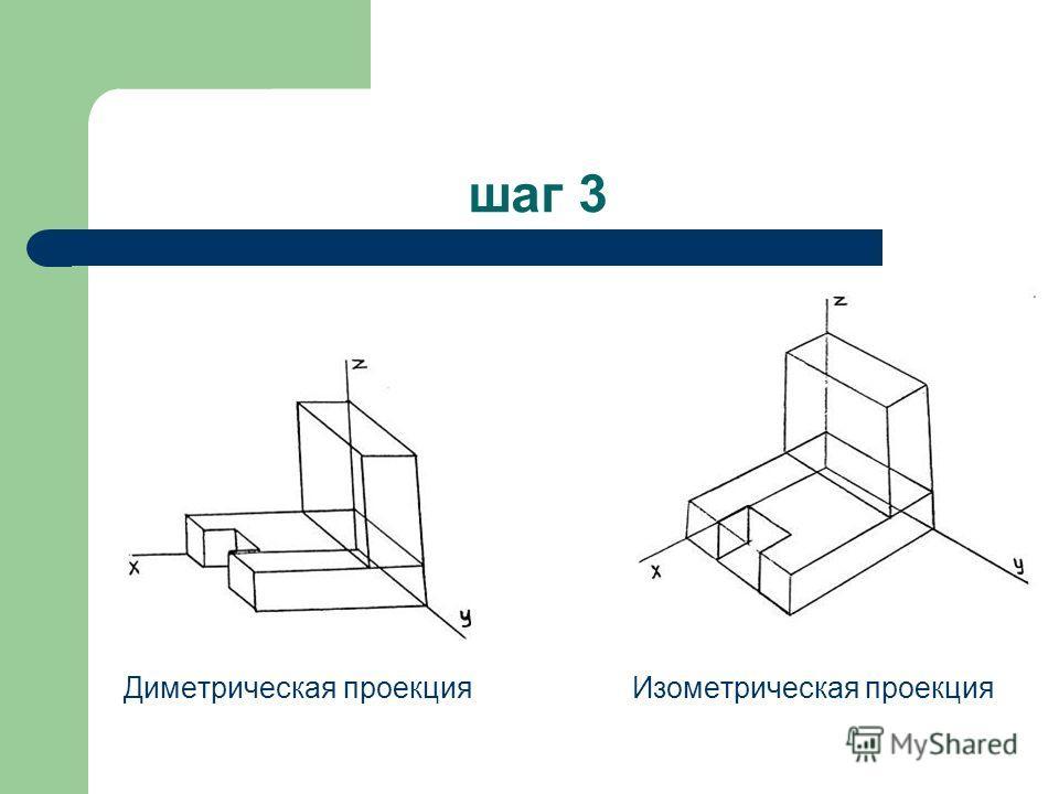 шаг 3 Диметрическая проекция Изометрическая проекция