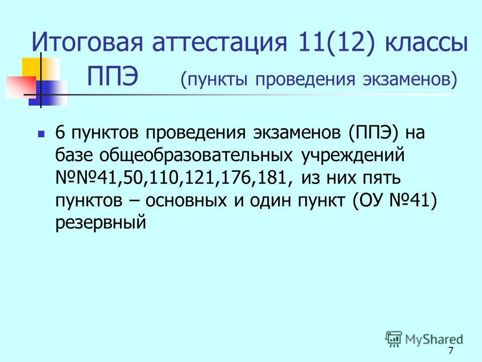 7 Итоговая аттестация 11(12) классы 6 пунктов проведения экзаменов (ППЭ) на базе общеобразовательных учреждений 41,50,110,121,176,181, из них пять пунктов – основных и один пункт (ОУ 41) резервный ППЭ (пункты проведения экзаменов)