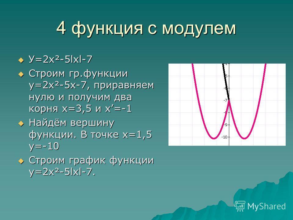 4 функция с модулем У=2х²-5lхl-7 У=2х²-5lхl-7 Строим гр.функции у=2х²-5х-7, приравняем нулю и получим два корня х=3,5 и х=-1 Строим гр.функции у=2х²-5х-7, приравняем нулю и получим два корня х=3,5 и х=-1 Найдём вершину функции. В точке х=1,5 у=-10 На