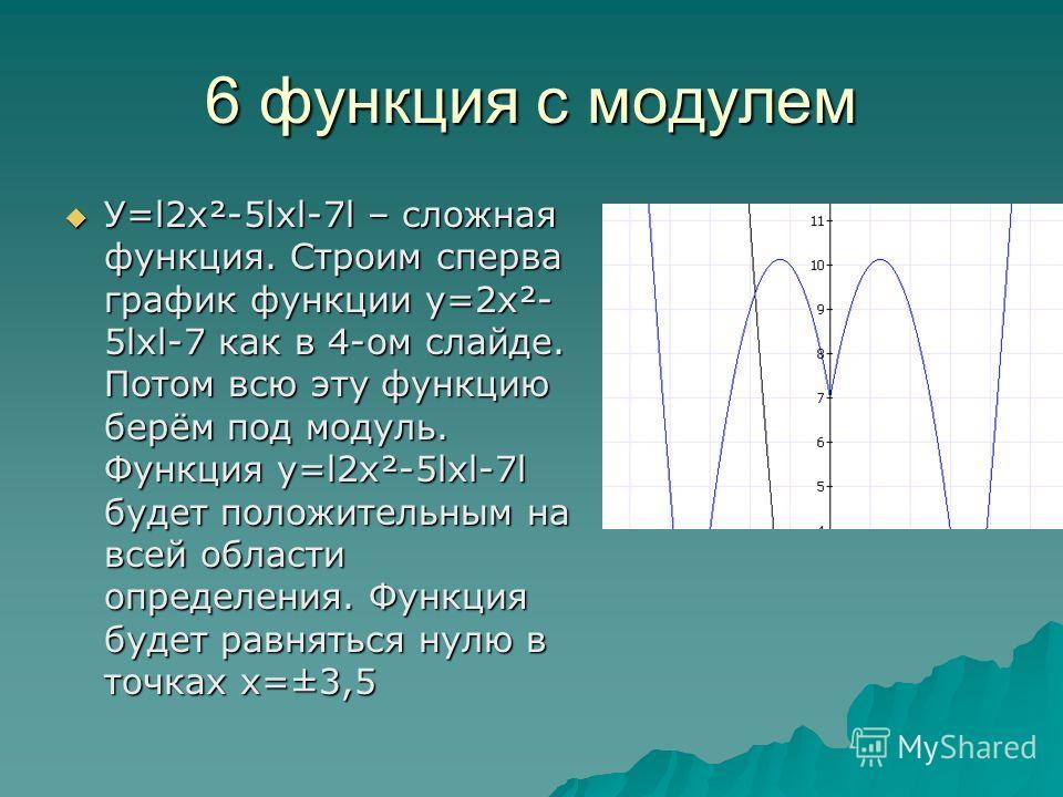 6 функция с модулем У=l2х²-5lхl-7l – сложная функция. Строим сперва график функции у=2х²- 5lхl-7 как в 4-ом слайде. Потом всю эту функцию берём под модуль. Функция у=l2х²-5lхl-7l будет положительным на всей области определения. Функция будет равнятьс