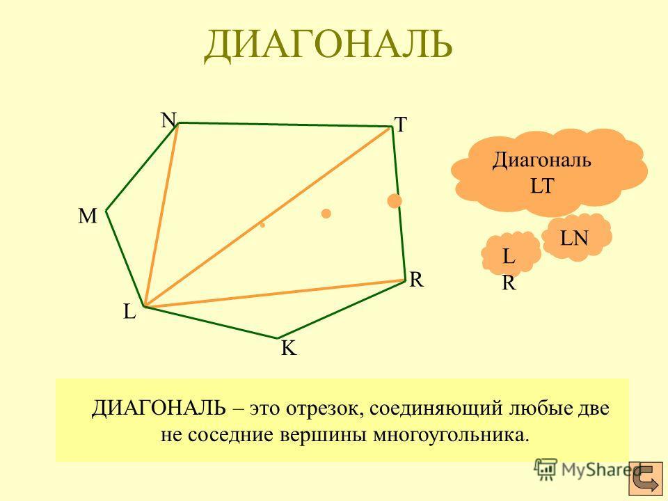 Презентация 5 класс многоугольники